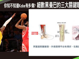 你知不知道Kobe有多傷?細數黑曼巴的三大關鍵職業傷害